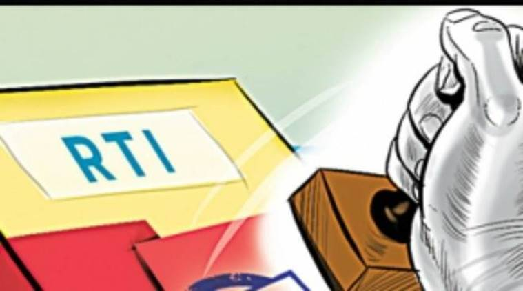 RTI katta, pune realty, DSk group, pune realty, Vijay Kumbhar
