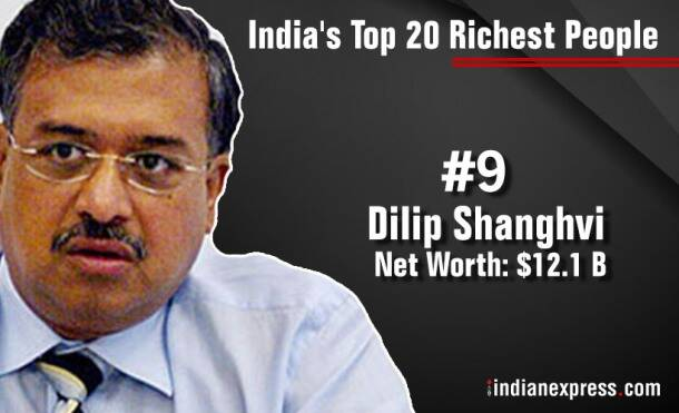 forbes, forbes India, forbes 100 richest Indians, forbes list of richest Indians, forbes list, richest 20 indians photo, Indian express