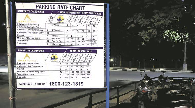 chandigarh parking lot fees