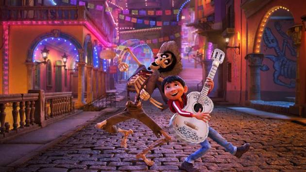 pixar coco box office