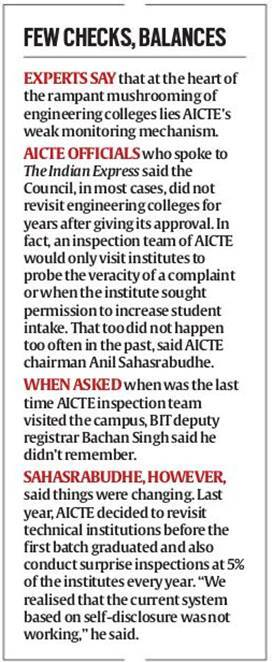 BTech in India, BTech degree, Engineering degree in India, Engineering college,Shri Balwant Singh Institute of Technology, SBIT, computer labs, Indian education, education news, Indian express news