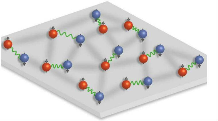 New exotic state of matter discovered | The Indian Express