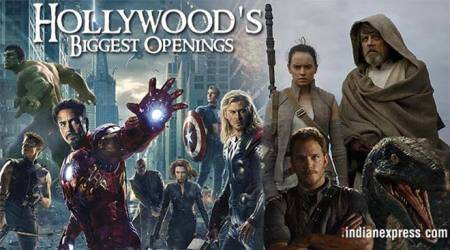 top hollywood box office openings of all time include avengers, jurassic world, and star wars the force awakens