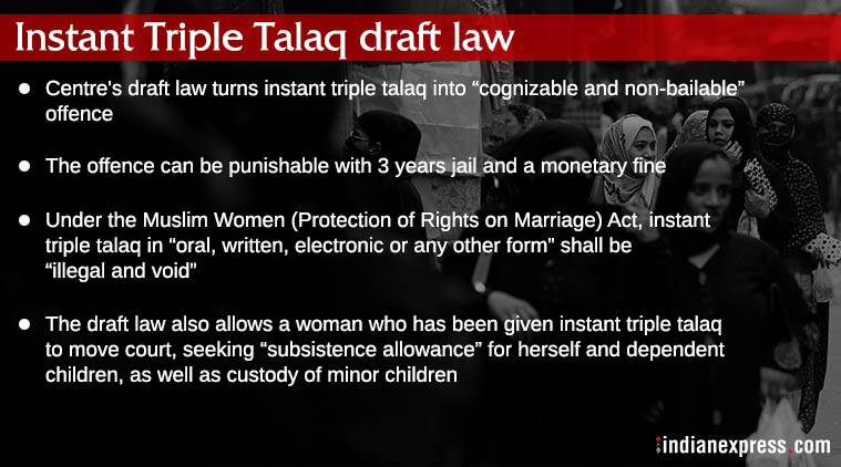 Government to table triple talaq bill in Parliament today