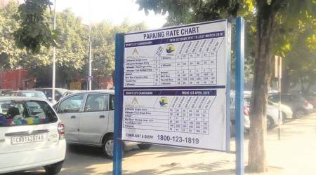 Survey by Firm Managing Parking Lots: 40,792 illegal parkings in two days after hike in parking feerates