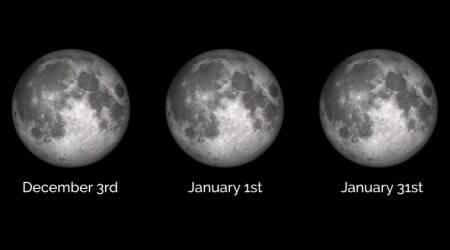 December 3 supermoon first of three; will reappear on January 1, 31:NASA