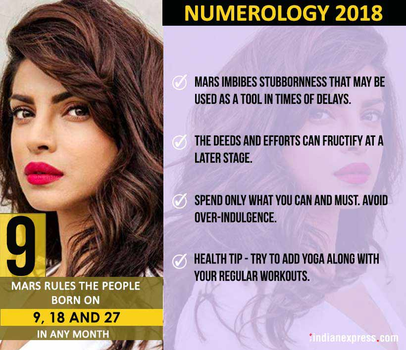 Numerology 2018, horoscope 2018, zodiac signs, fortune in 2018, horoscope guide, indian express, indian express news