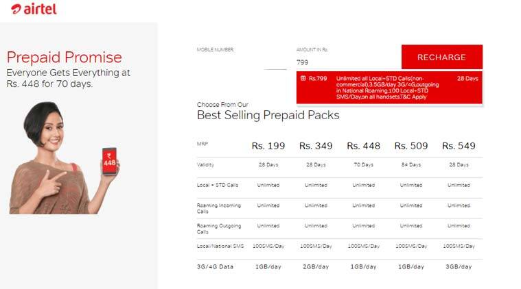 Airtel, Airtel Rs 799, Airtel Rs 799 recharge offer, Airtel Rs 799 daily data, Airtel Rs 799 daily data, Airtel Rs 799 plan