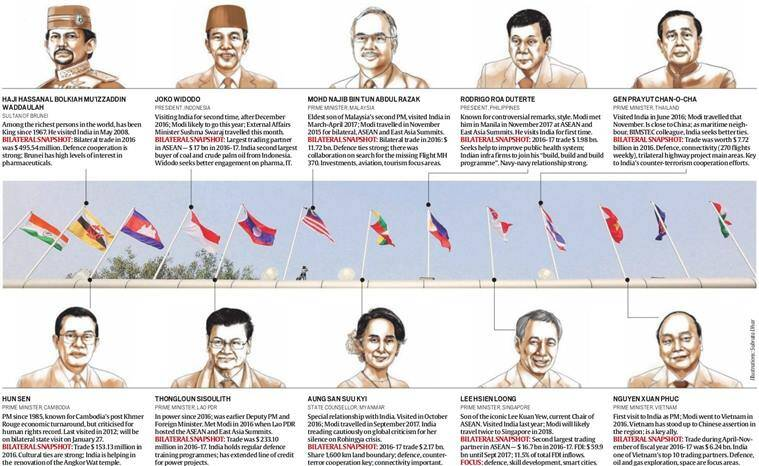 History in making: 10 leaders who will be there at India's Republic Day celebrations