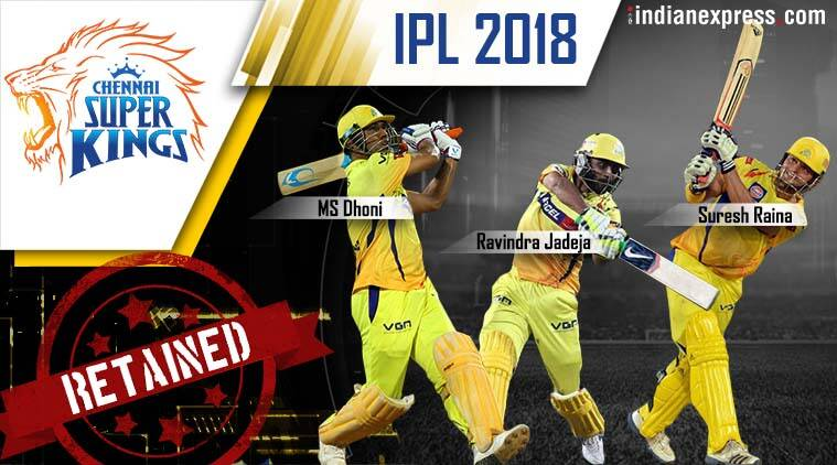 MS Dhoni is likely to lead CSK in IPL 2018.