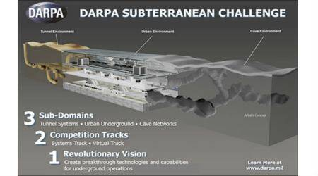 US Defense Advanced Research Projects Agency, DARPA Subterranean Challenge, underground mapping, subsurface networks, hardware, software, virtual simulations, underground environments, human-made tunnels, underground urban spaces, natural caves