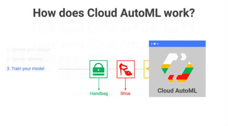 Google launches Cloud AutoML, wants AI available for all businesses
