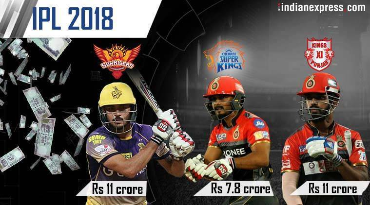 ipl live auction