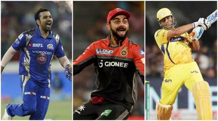 IPL Retained players