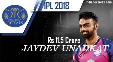 IPL Auction: Jaydev Unadkat costliest Indian as Rajasthan Royals buy him for Rs 11.5 crore