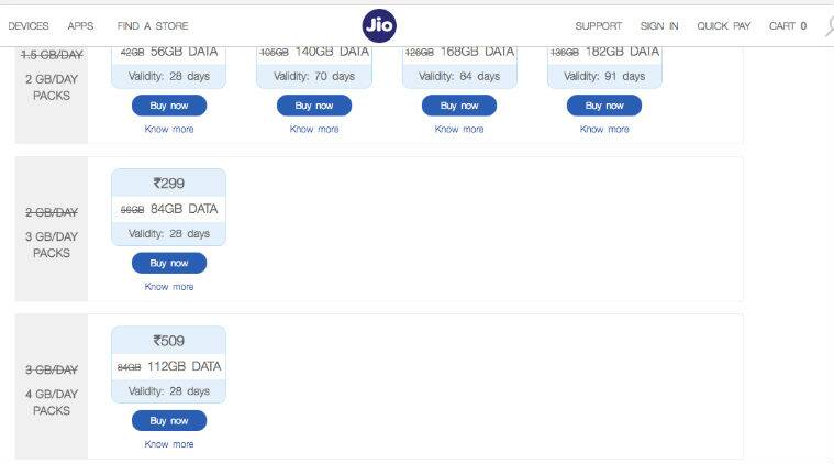 Reliance Jio Republic Day offers: Rs 299, Rs 509 plan to offer 3GB