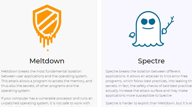 Image result for apple flaws spectre and meltdown