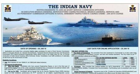 Indian Navy recruitment 2018: Apply for 108 posts, salary over Rs 1 lakh