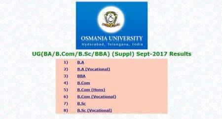 Osmania University UG September result 2017: Check scores for BA/BCom/BSc/BBA) Supply exams at osmania.ac.in