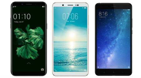 Top mobiles between Rs 15,000 to Rs 20,000: Oppo F5, Vivo V7, Mi Max 2, and more
