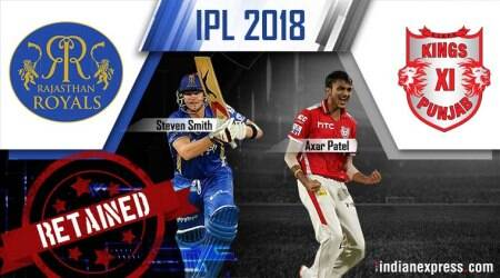 IPL 2018: Rajasthan Royals, Kings XI Punjab retain one player each