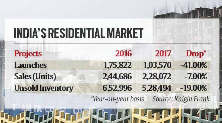 Biggest drop in housing prices in a decade