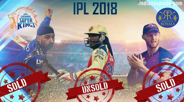 IPL 2018 auctions are taking place in Bengaluru.