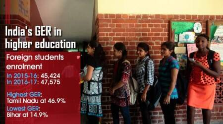 India's Gross Enrolment Ratio in higher education up by 0.7%