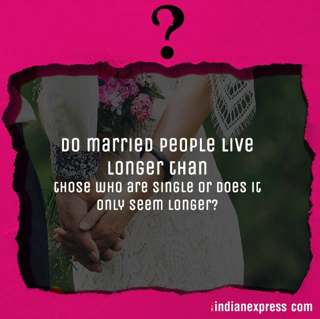 life's biggest questions, weird life questions, most funny questions, life, philosophical questions about life, quirky questions, questions about life, funny picture gallery, Indian express, Indian express news
