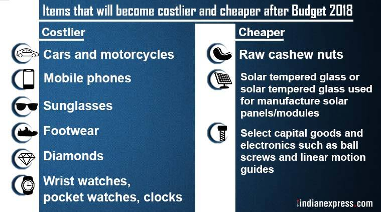 Budget 2018: List of items that will pinch your pockets and what will becomecheaper