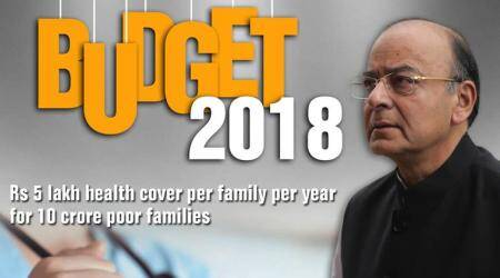 The allocation for health is small in India's annual Budget