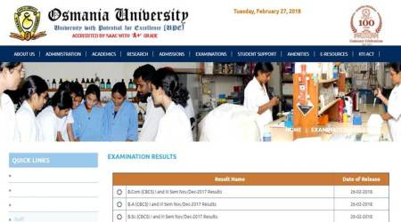 Osmania University results 2017 for BA, BCom, Bsc and BBA declared at osmania.ac.in