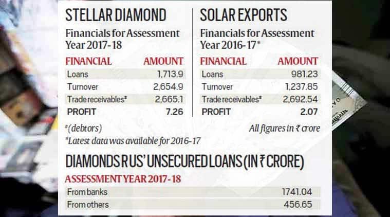 pnb fraud, pnb scam, enforcement directorate, nirav modi