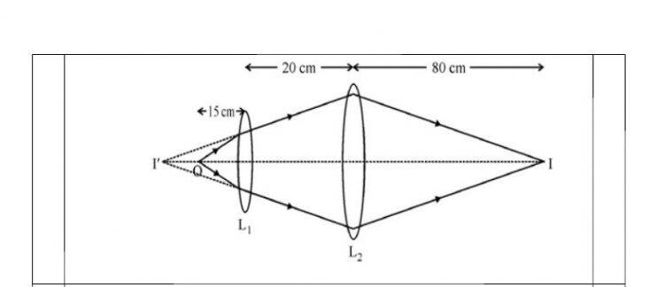 cbse 12th boards 2018  sample paper for physics  test your