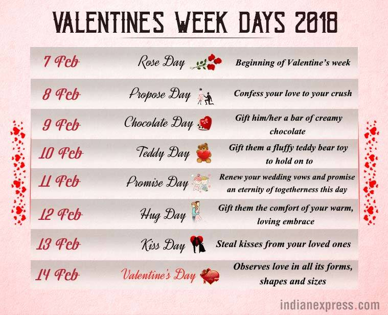 Valentine S Week Days 2018 Full List Calendar Date Sheet Of Rose