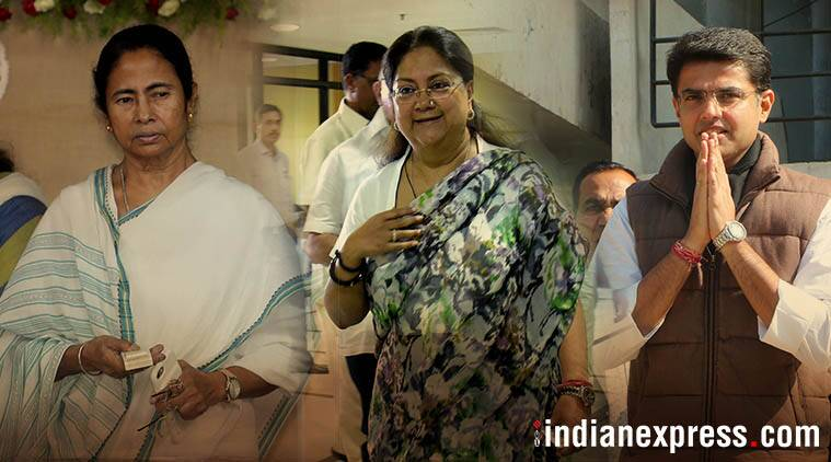 Rajasthan, West Bengalbye-election results LIVE UPDATES