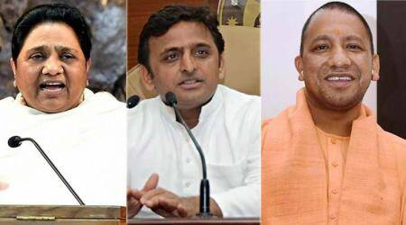 samajwadi party, bahujan samajwadi party, up bjp, sp bsp alliance, akhilesh yadav, mayawati, up politics, indian express, india news