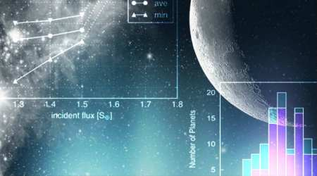 Habitable 'super-Earth' among 15 new exoplanets discovered:Study