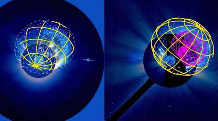 NASA 3D CME models, solar bursts, Solar and Heliospheric Observatory, Johns Hopkins University, high-energy particles, Solar Terrestrial Relations Observatory, weather forecasting, near-Earth space, satellite observations, space weather forecasts