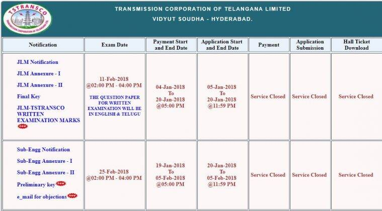 TS TRANSCO AE exam 2018: Download hall ticket from March 6 at