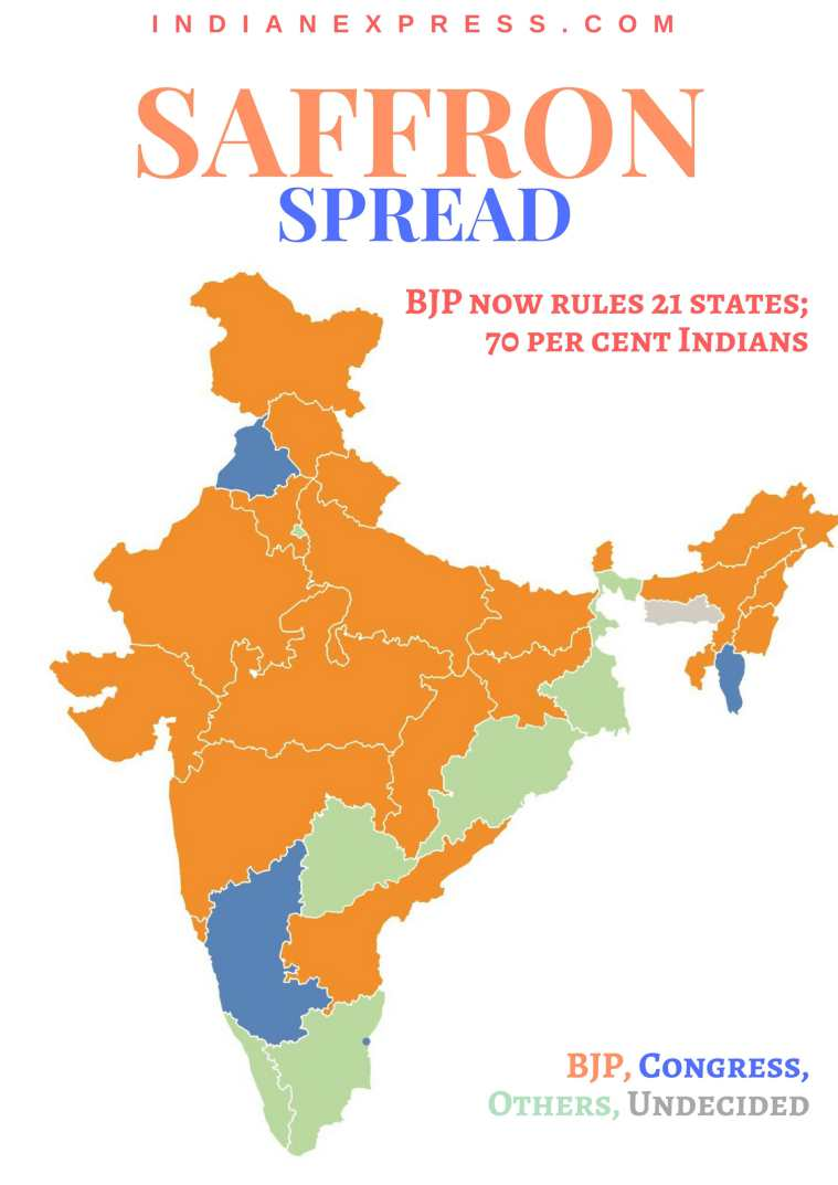 bjp ruled states in india