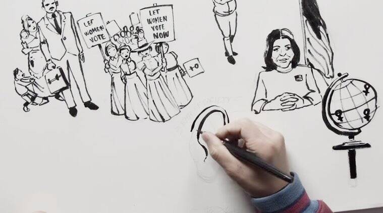 artist draws Feminism as described by kids, kids explain Feminism , Feminism as understood by kids, viral video, video on Feminism, indian express, indian express