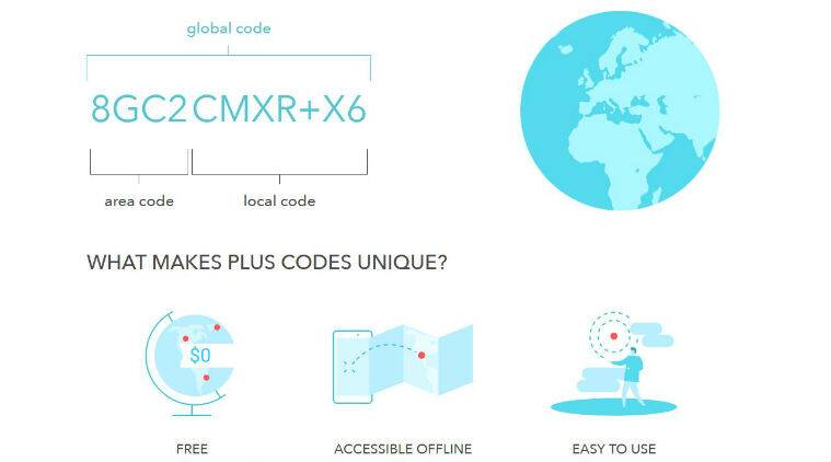 What is Google Plus Codes and how does it work