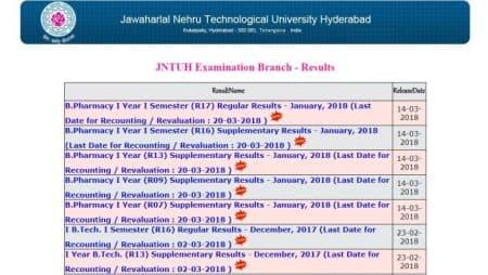 JNTUH B.Pharm results 2018: Check scores for 1-1 regular/supply exams atjntuhresults.in