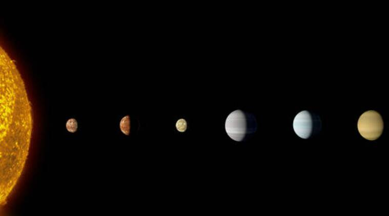 Google AI system, NASA Kepler telescope, exoplanet discovery, Google Brain Team, machine learning systems, Transiting Exoplanet Survey Satellite mission, Kepler photometry, neural networks