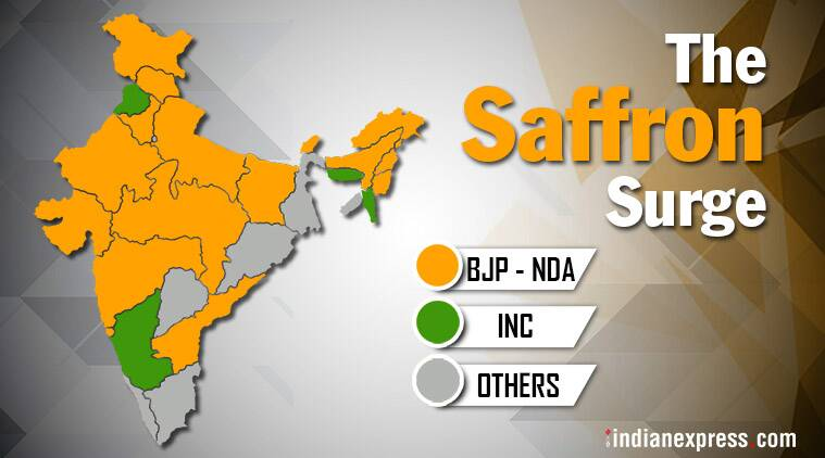 Tripura, Nagaland in its kitty, BJP now rules 21 out of 29 states; Congress left with four