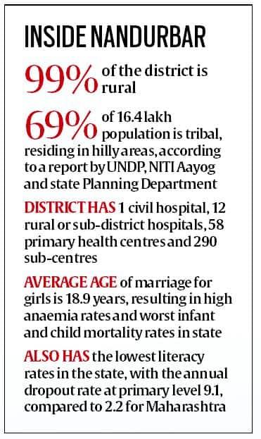 Maharashtra, Nandurbar district, Khadkya, spinal surgery, Ravita Valvi, King Edward Memorial hospital, children with disabilities, indian express