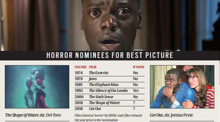 Why horror has usually scared the Oscars away — until now