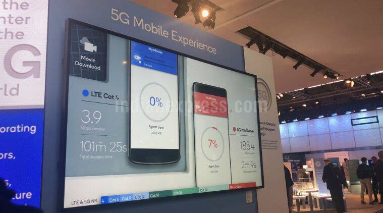 MWC 2018, Qualcomm, Qualcomm 5G network, Qualcomm 5G X50 modem, Intel 5G PC, Intel 5G Chipset, Huawei 5G router, 5G, What is 5G