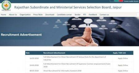 RSMSSB recruitment 2018: Apply for 180 vacant positions of female supervisor, eligibility details